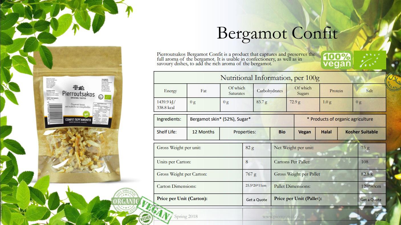 Bergamot Confit Image